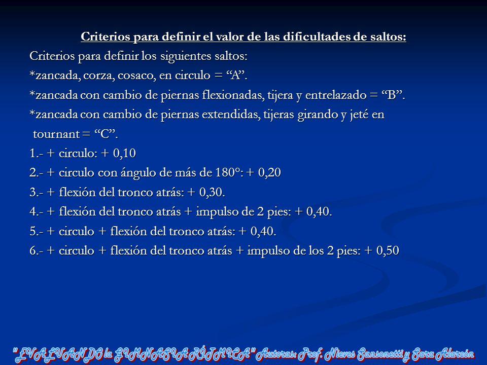 Criterios para definir el valor de las dificultades de saltos: