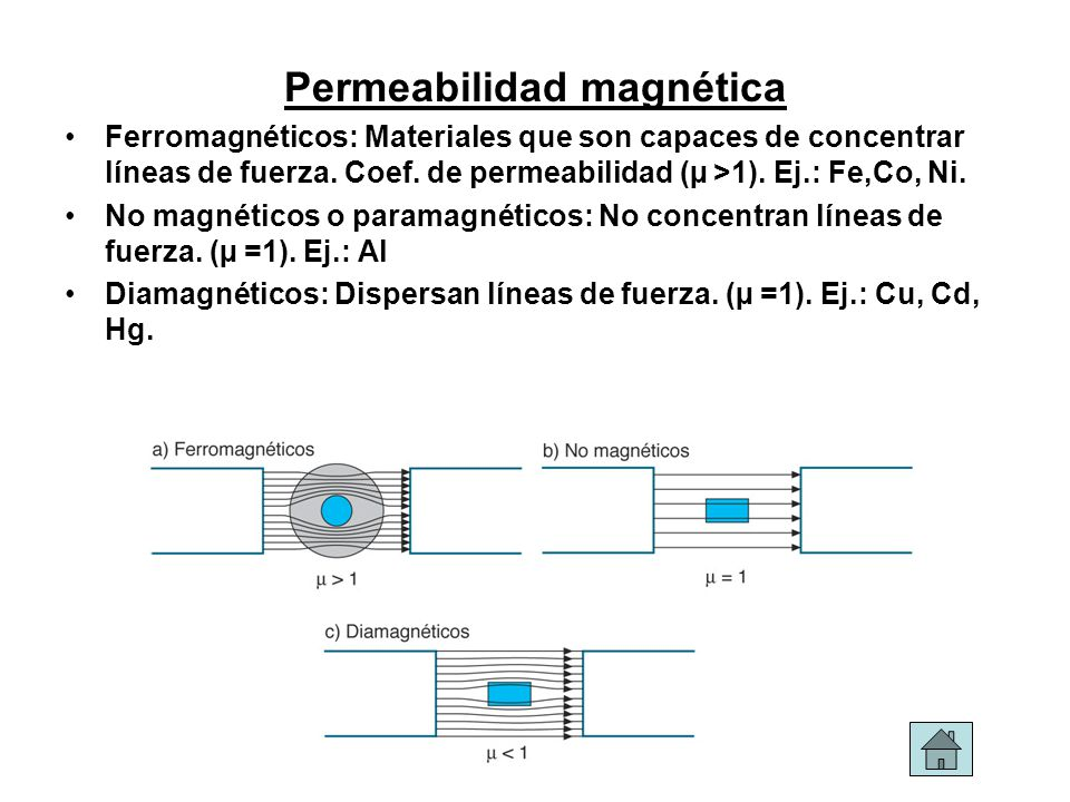 Permeabilidad magnética