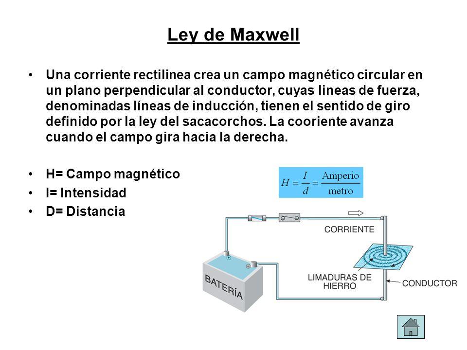 Ley de Maxwell