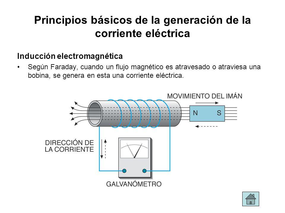 Principios básicos de la generación de la corriente eléctrica