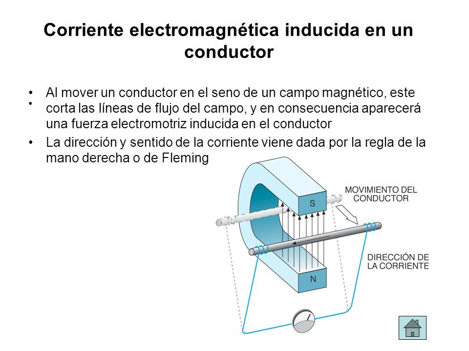 Corriente electromagnética inducida en un conductor