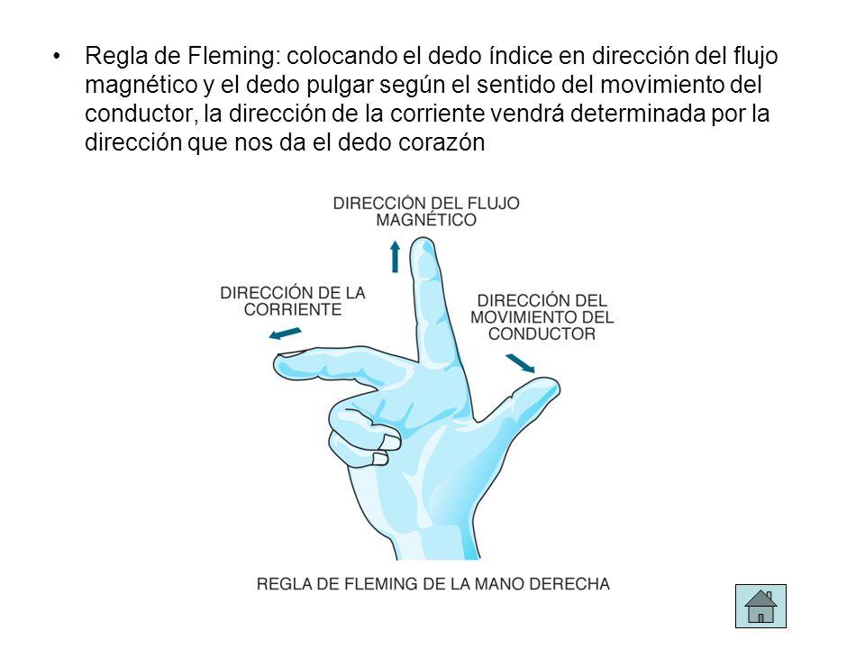 Regla de Fleming: colocando el dedo índice en dirección del flujo magnético y el dedo pulgar según el sentido del movimiento del conductor, la dirección de la corriente vendrá determinada por la dirección que nos da el dedo corazón