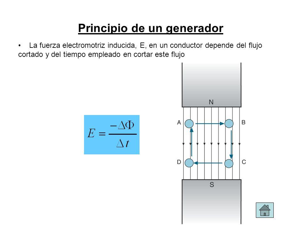 Principio de un generador