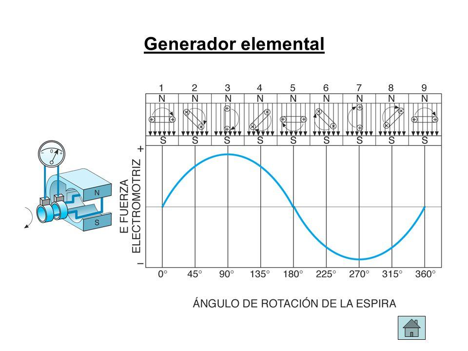 Generador elemental