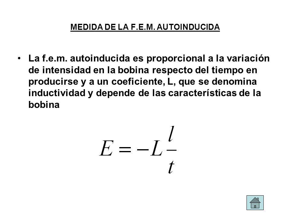 MEDIDA DE LA F.E.M. AUTOINDUCIDA