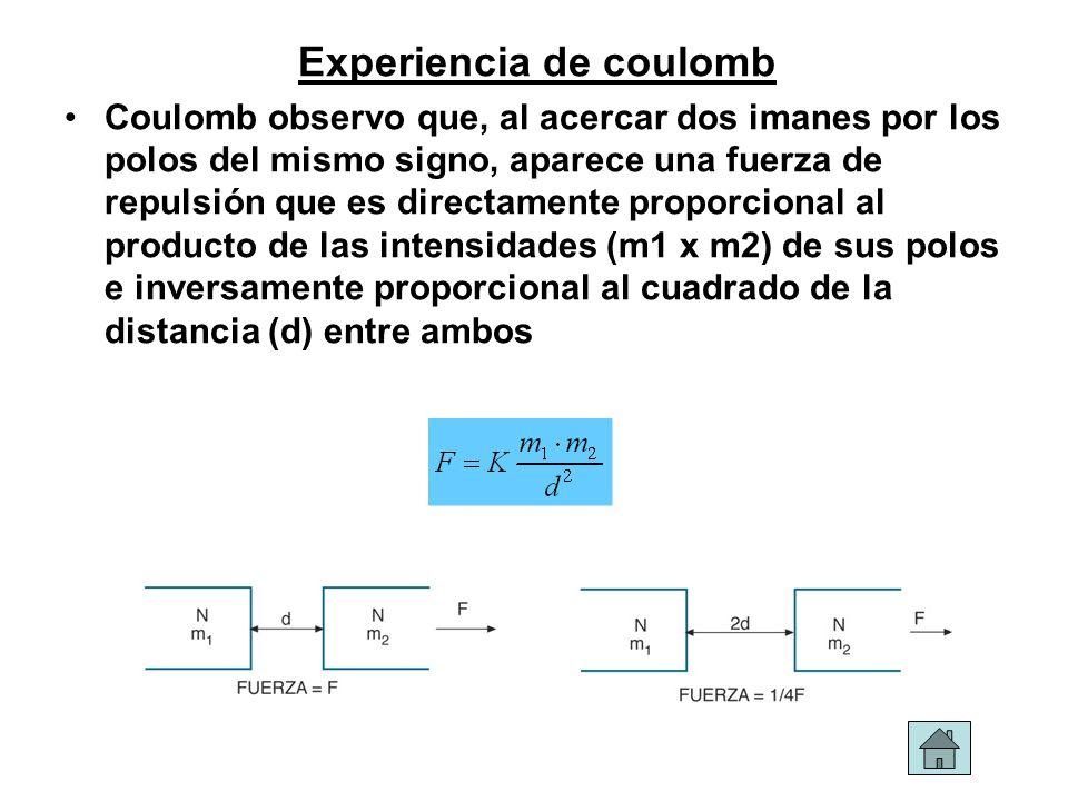 Experiencia de coulomb