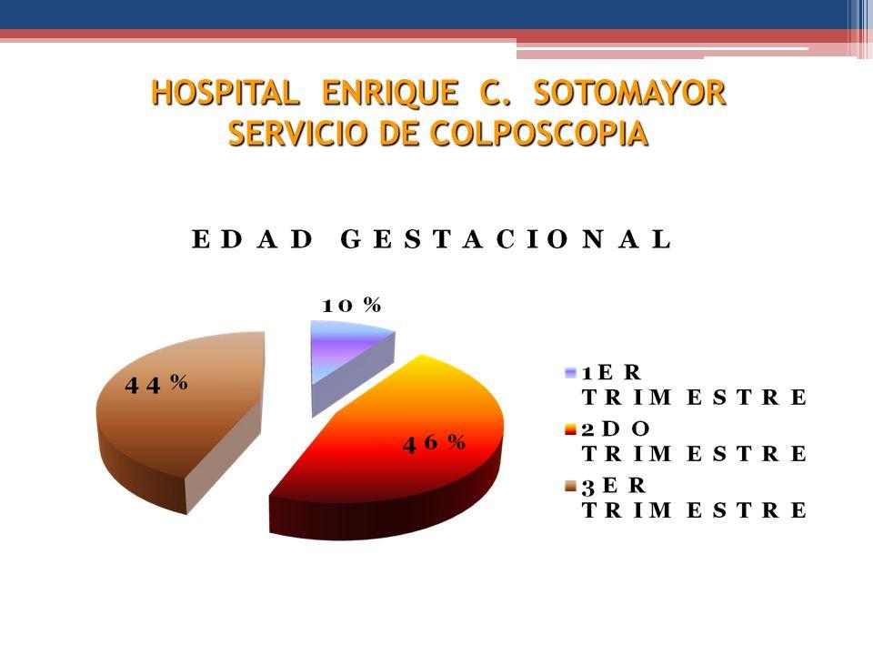 HOSPITAL ENRIQUE C. SOTOMAYOR SERVICIO DE COLPOSCOPIA
