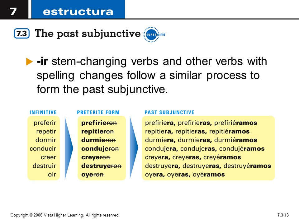-ir stem-changing verbs and other verbs with spelling changes follow a similar process to form the past subjunctive.