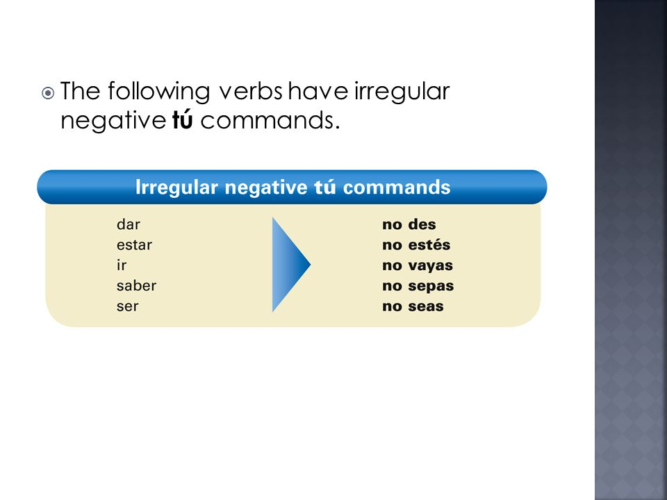 The following verbs have irregular negative tú commands.