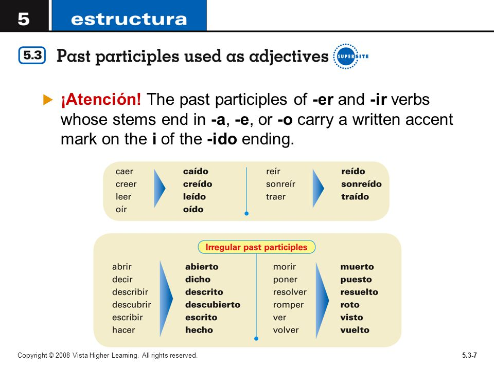 ¡Atención! The past participles of -er and -ir verbs whose stems end in -a, -e, or -o carry a written accent mark on the i of the -ido ending.