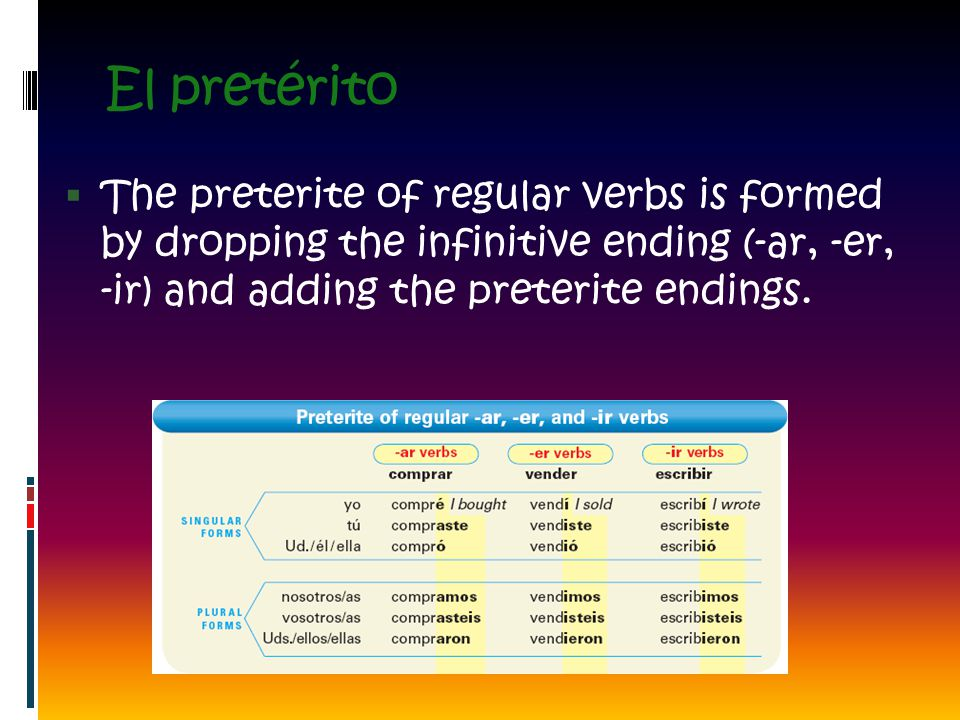 El pretérito The preterite of regular verbs is formed by dropping the infinitive ending (-ar, -er, -ir) and adding the preterite endings.
