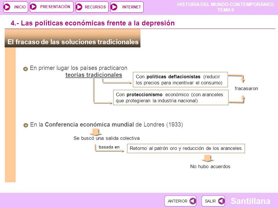 4.- Las políticas económicas frente a la depresión
