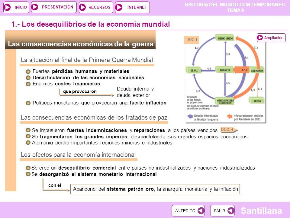 1.- Los desequilibrios de la economía mundial