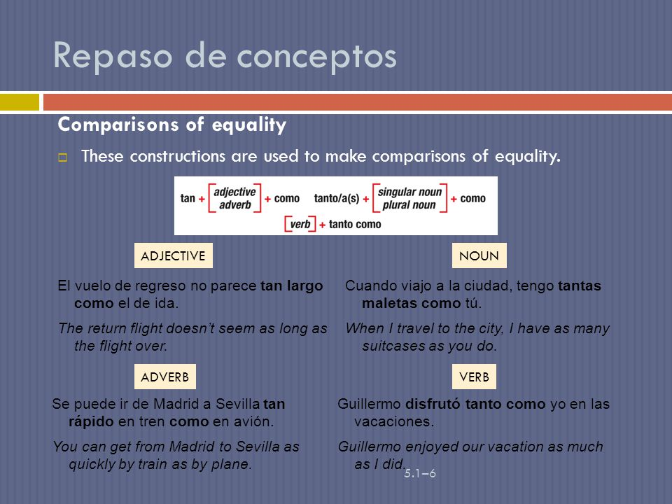 Repaso de conceptos Comparisons of equality