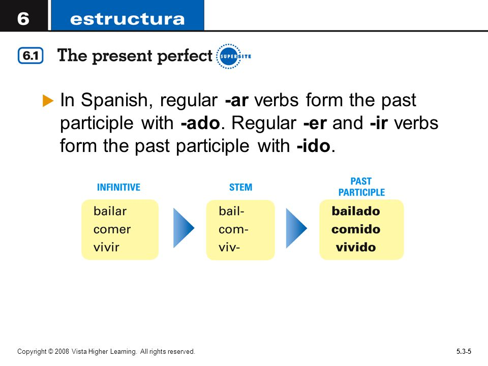In Spanish, regular -ar verbs form the past participle with -ado