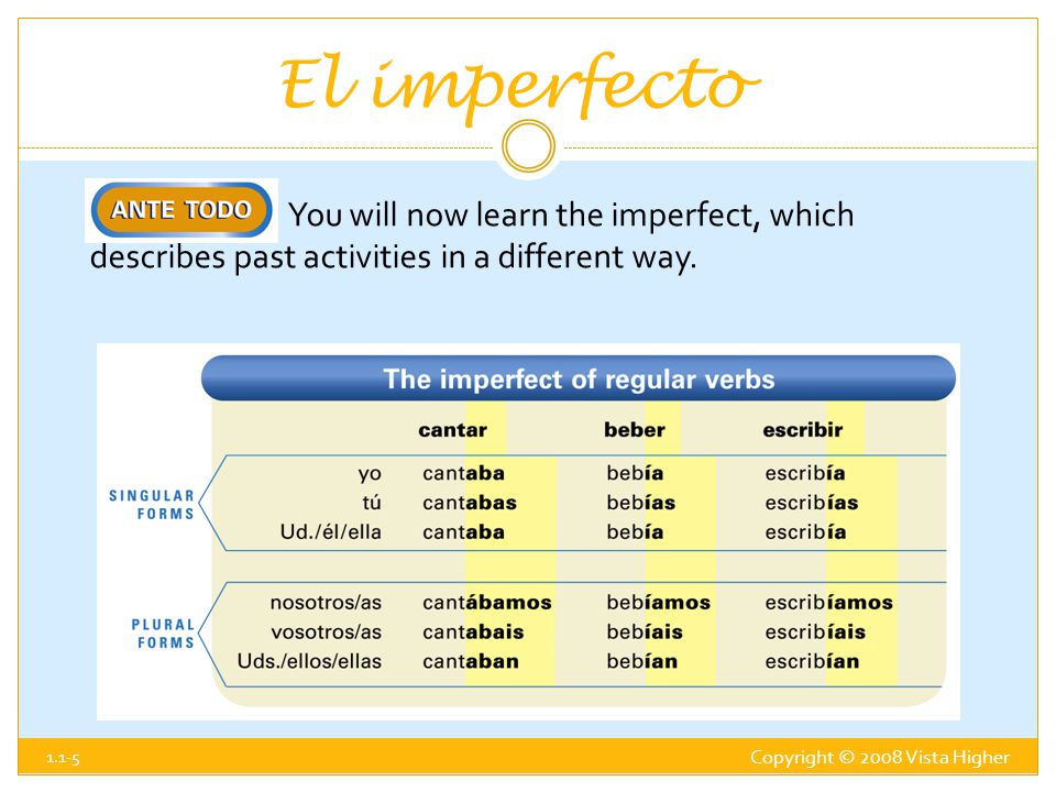 El imperfecto You will now learn the imperfect, which describes past activities in a different way.