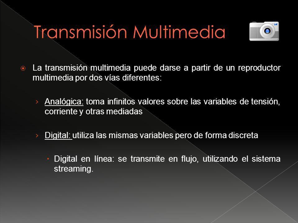 Transmisión Multimedia