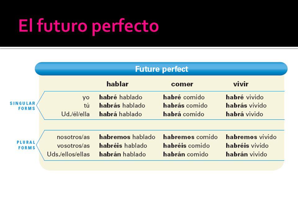 El futuro perfecto