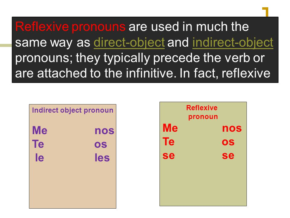 Reflexive pronouns are used in much the same way as direct-object and indirect-object pronouns; they typically precede the verb or are attached to the infinitive. In fact, reflexive