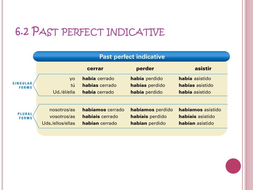 6.2 Past perfect indicative