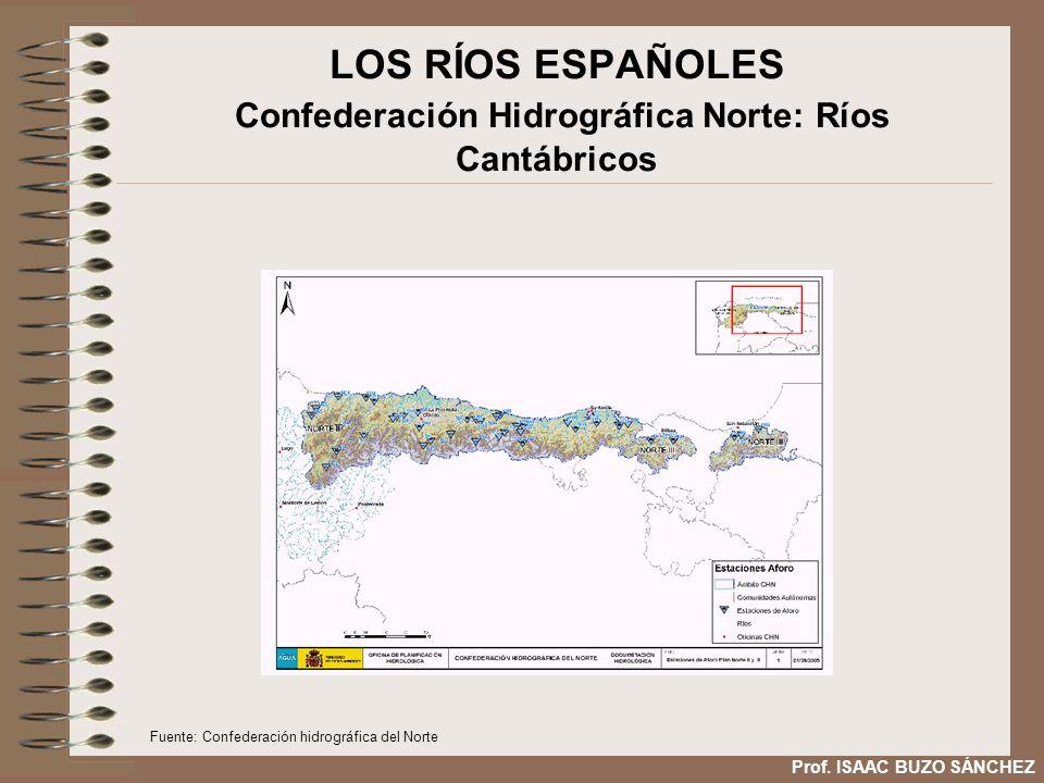 LOS RÍOS ESPAÑOLES Confederación Hidrográfica Norte: Ríos Cantábricos