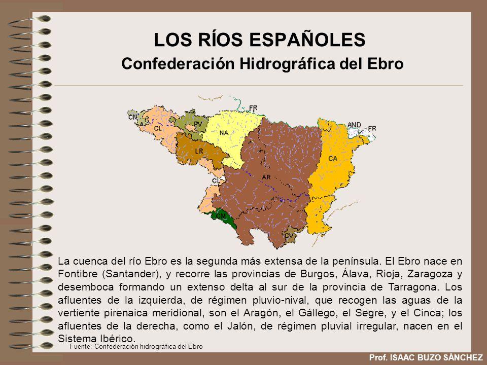 LOS RÍOS ESPAÑOLES Confederación Hidrográfica del Ebro