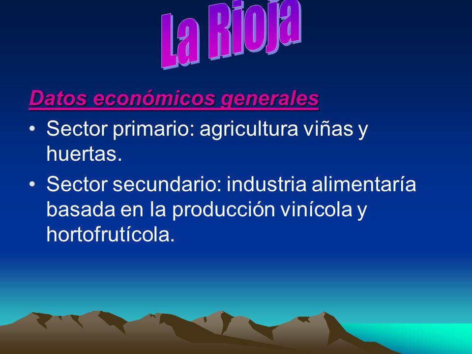 La Rioja Datos económicos generales
