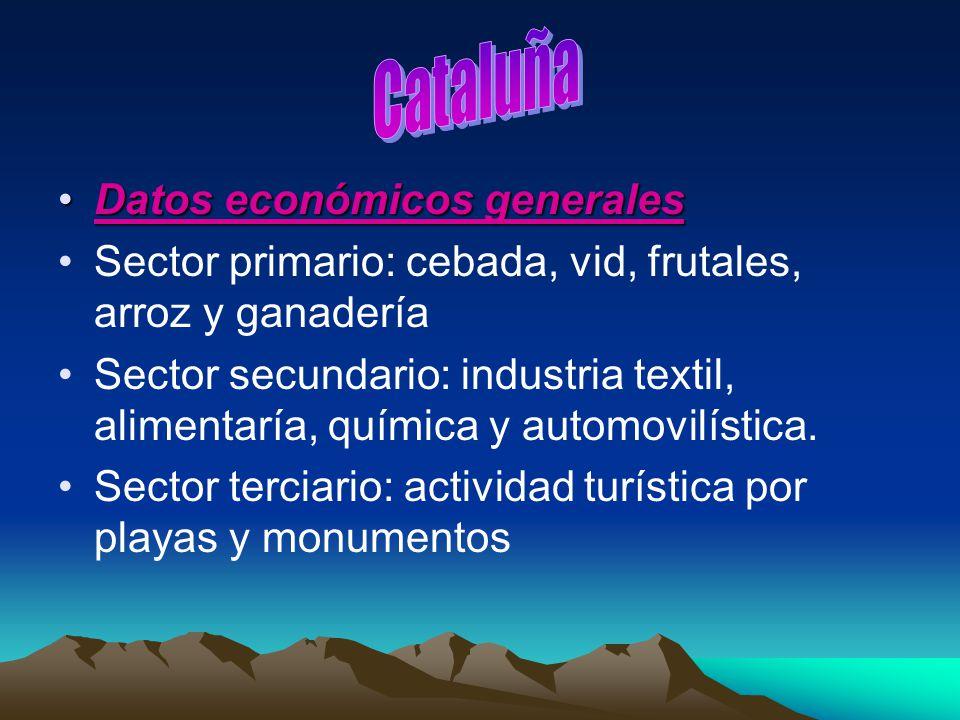 Cataluña Datos económicos generales