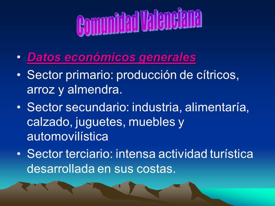 Comunidad Valenciana Datos económicos generales