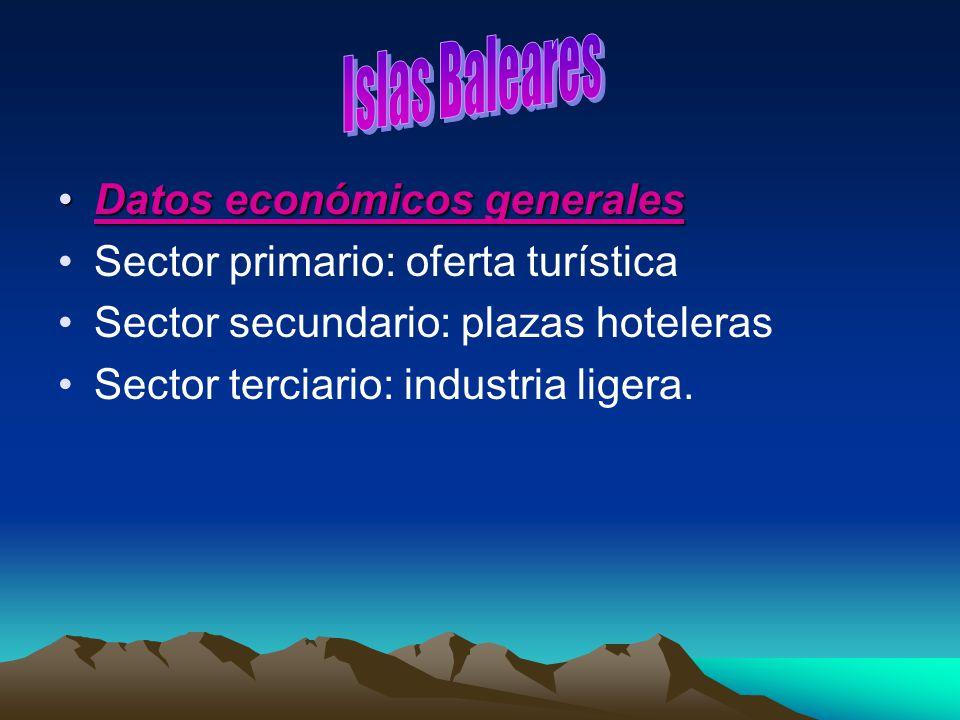 Islas Baleares Datos económicos generales