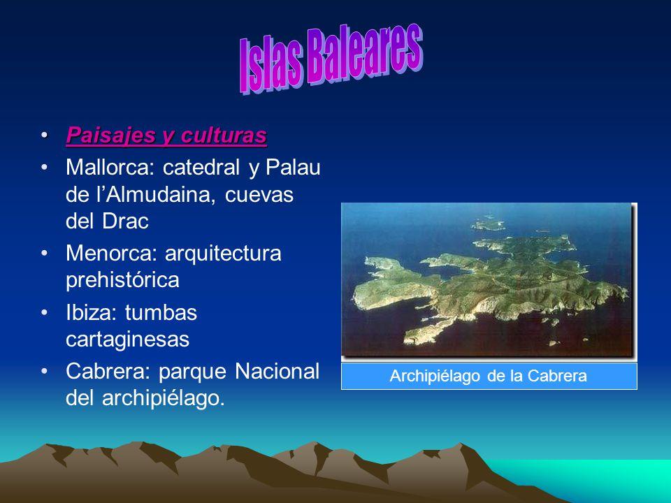 Archipiélago de la Cabrera