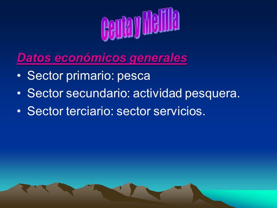 Ceuta y Melilla Datos económicos generales Sector primario: pesca