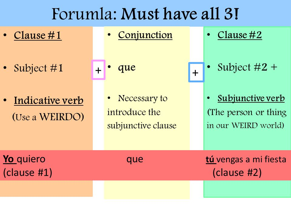 Forumla: Must have all 3! + + Clause #1 Subject #1 Indicative verb