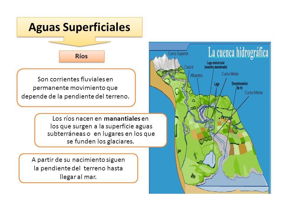 Aguas Superficiales Ríos Son corrientes fluviales en
