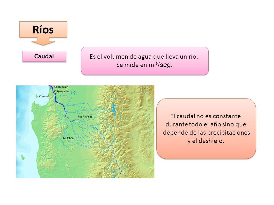 Ríos Es el volumen de agua que lleva un río. Caudal