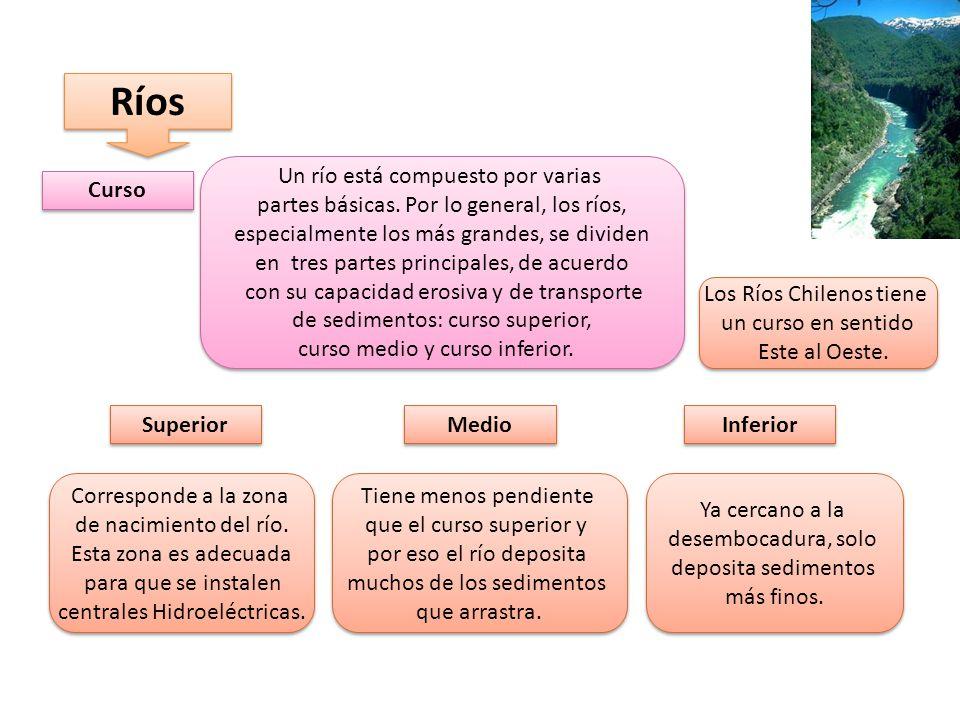 Ríos Un río está compuesto por varias