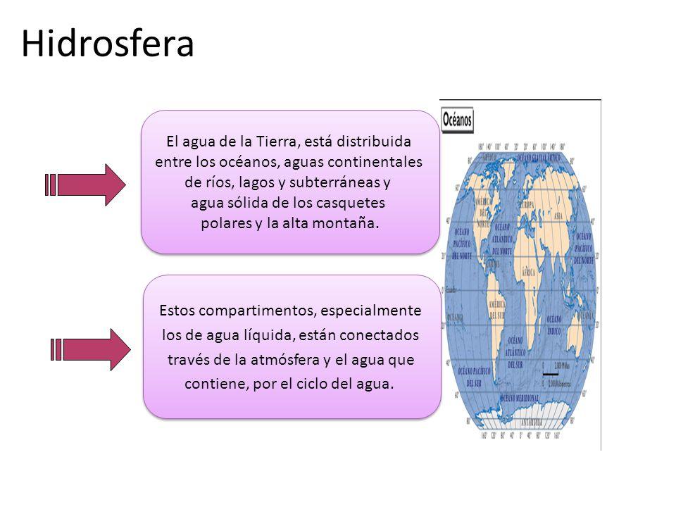 Hidrosfera El agua de la Tierra, está distribuida