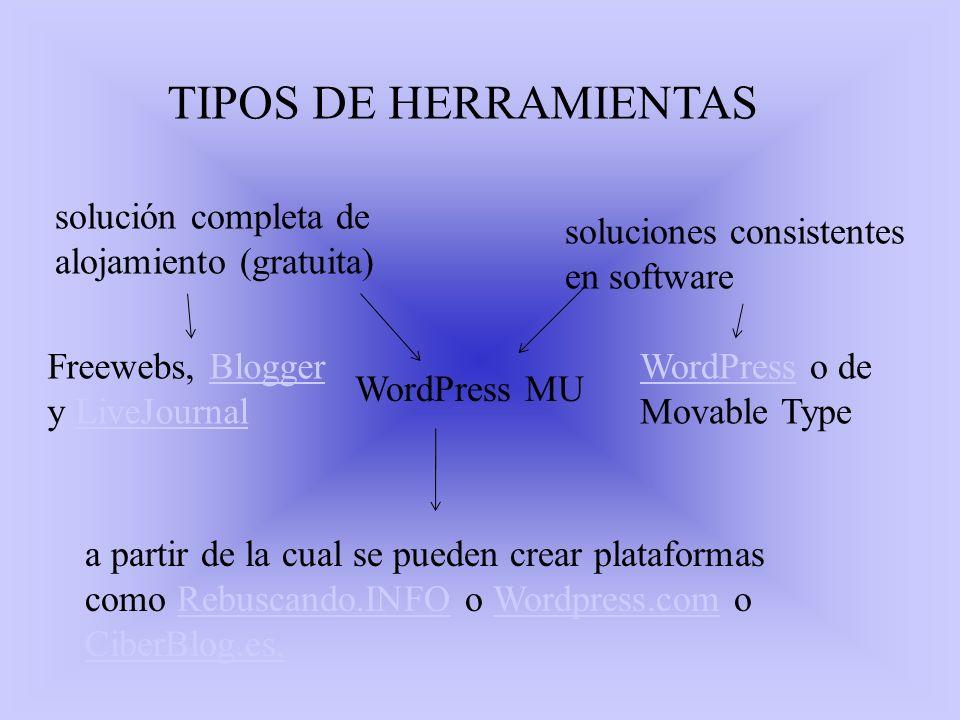 TIPOS DE HERRAMIENTAS solución completa de alojamiento (gratuita)