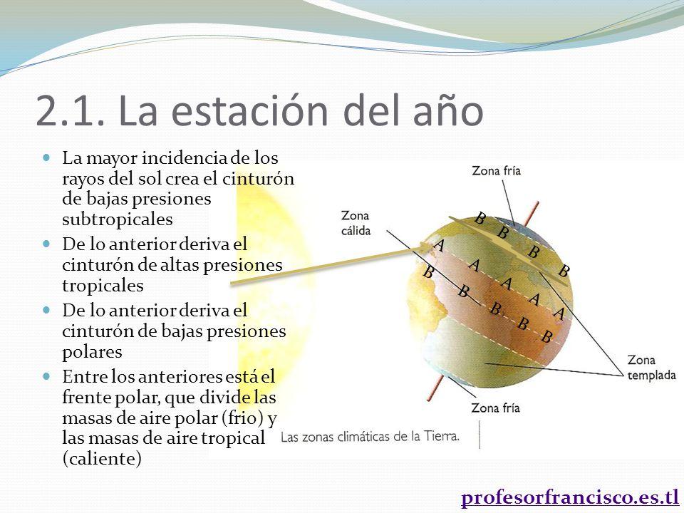 2.1. La estación del año La mayor incidencia de los rayos del sol crea el cinturón de bajas presiones subtropicales.