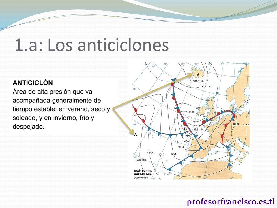 1.a: Los anticiclones