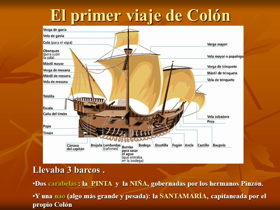 El primer viaje de Colón