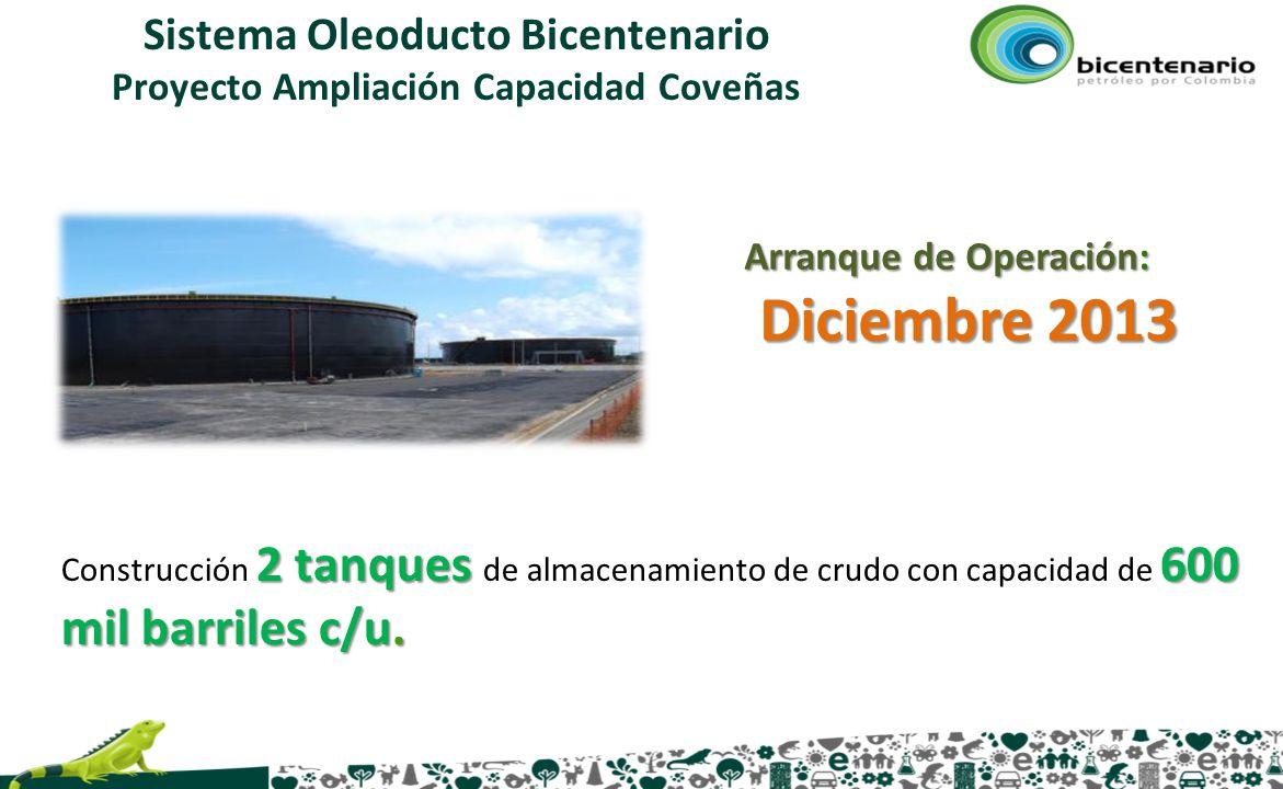 Sistema Oleoducto Bicentenario