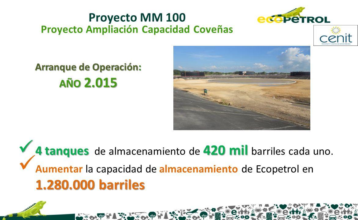 Proyecto Ampliación Capacidad Coveñas Arranque de Operación: