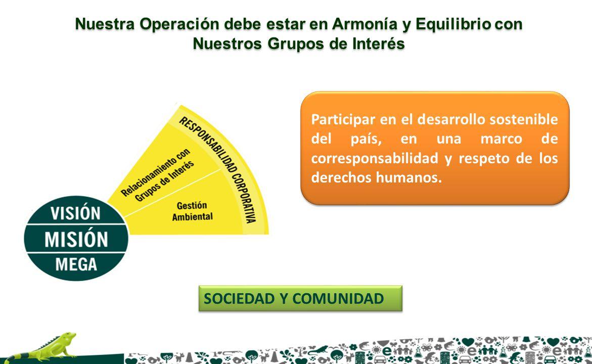 Nuestra Operación debe estar en Armonía y Equilibrio con Nuestros Grupos de Interés