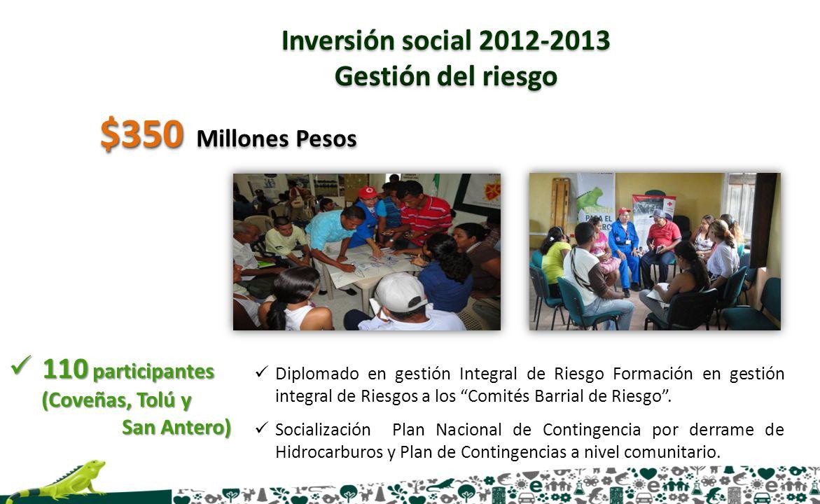 $350 Millones Pesos Inversión social 2012-2013 Gestión del riesgo