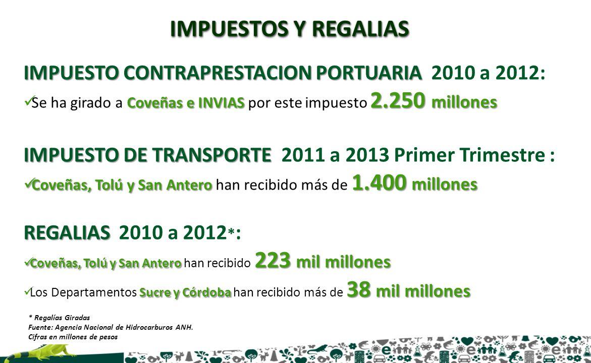 IMPUESTOS Y REGALIAS IMPUESTO CONTRAPRESTACION PORTUARIA 2010 a 2012: