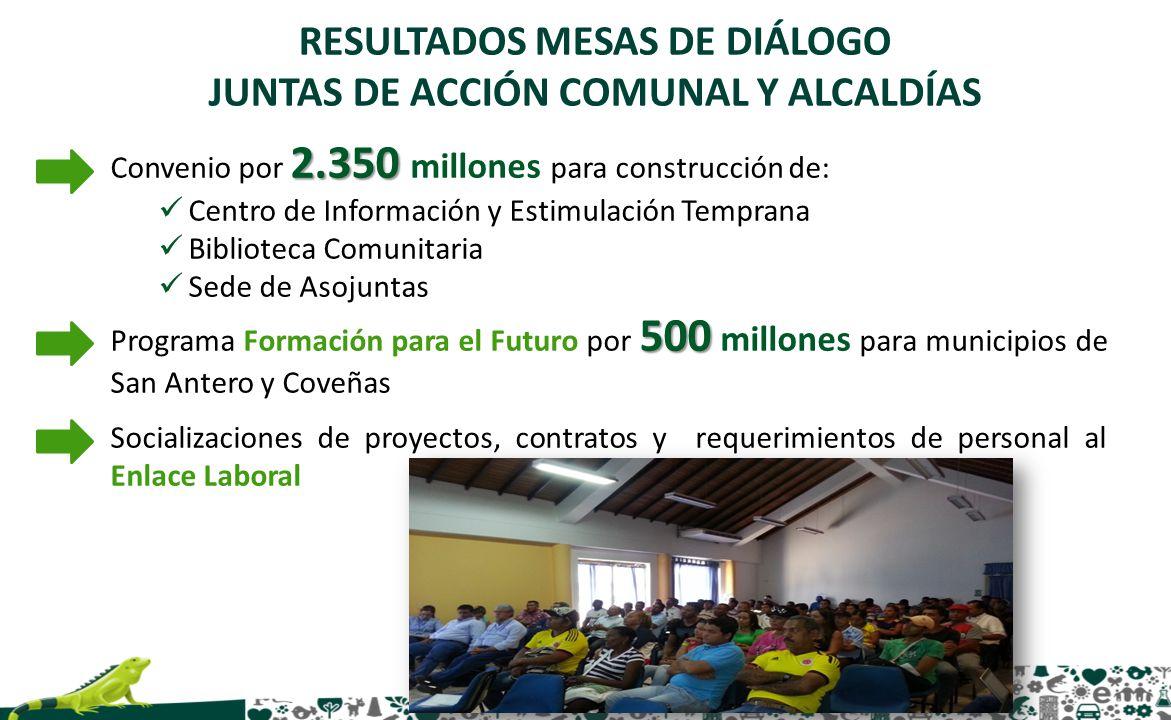 RESULTADOS MESAS DE DIÁLOGO JUNTAS DE ACCIÓN COMUNAL Y ALCALDÍAS