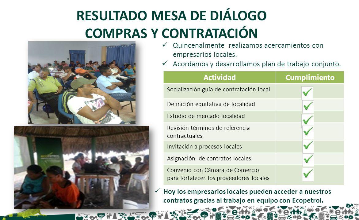 RESULTADO MESA DE DIÁLOGO COMPRAS Y CONTRATACIÓN