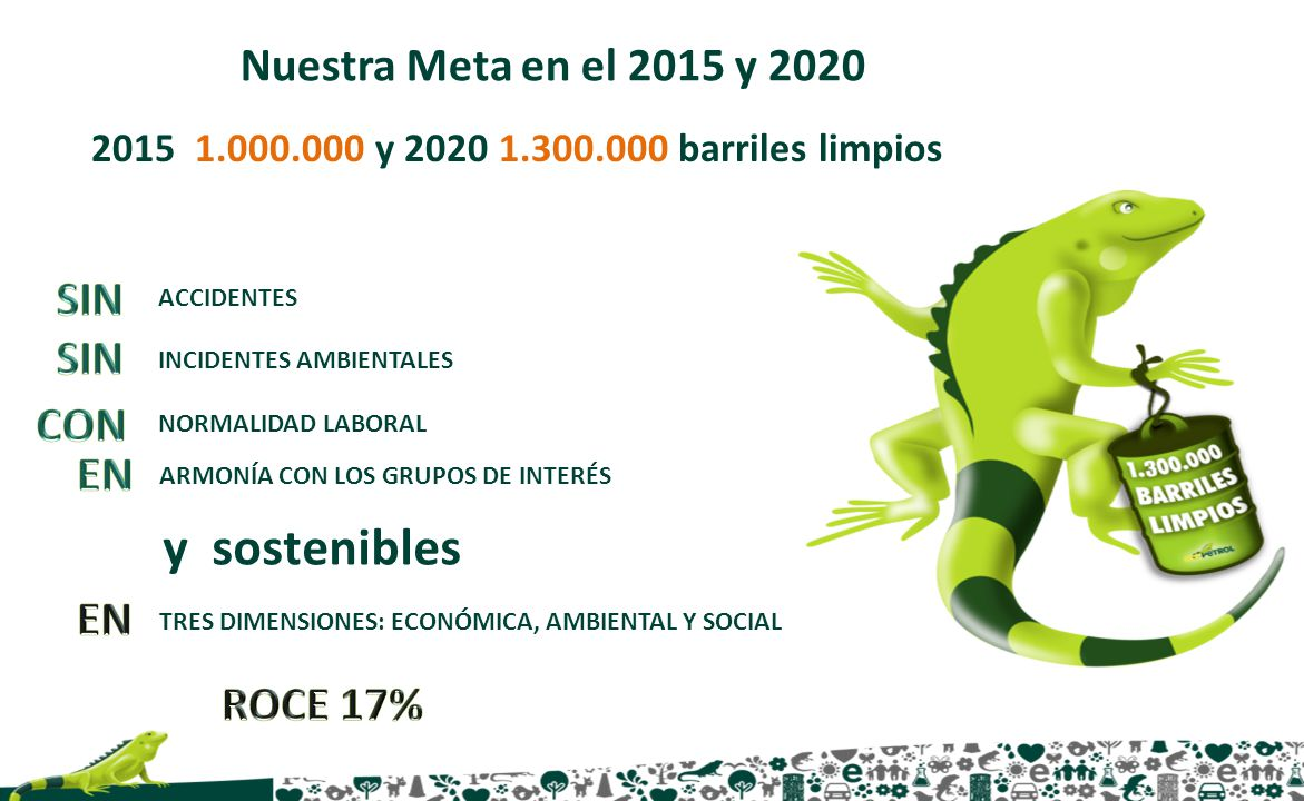 y sostenibles Nuestra Meta en el 2015 y 2020 SIN CON EN EN ROCE 17%