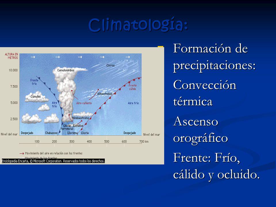 Climatología: Formación de precipitaciones: Convección térmica